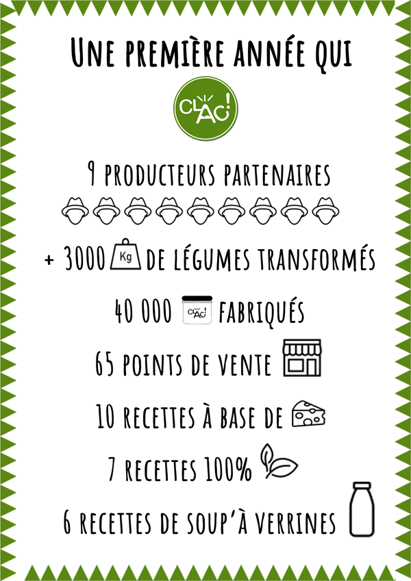 infographie-1-an-bordures-600px.png